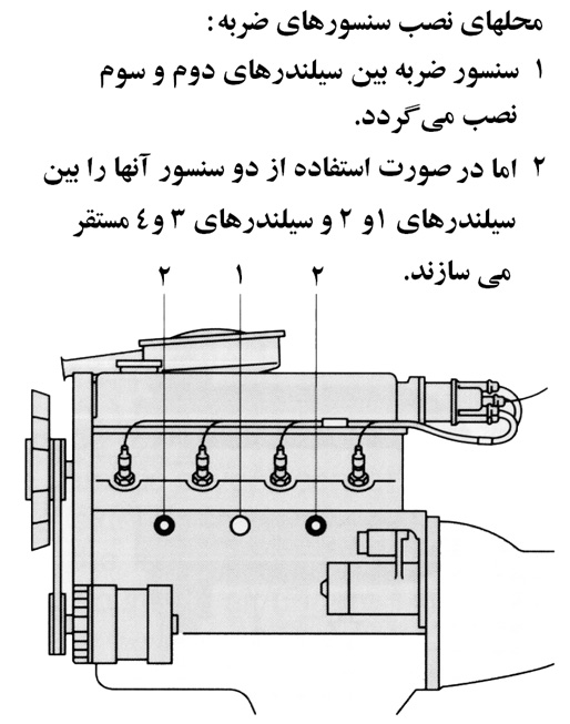 Knock-Sensor-2