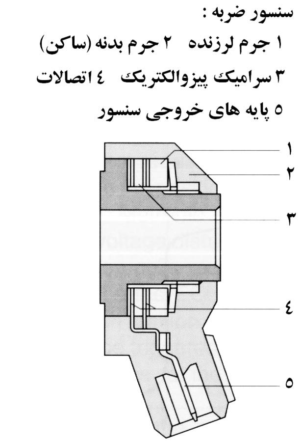 Knock-Sensor-3