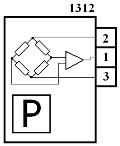 Manifold-Air-Pressure