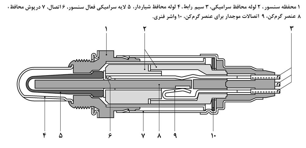 Oxygen-Sensor-3