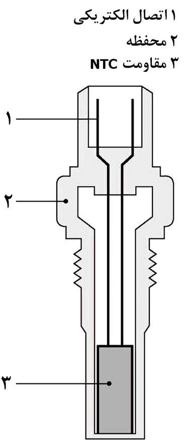 Temperature-Sensor-2