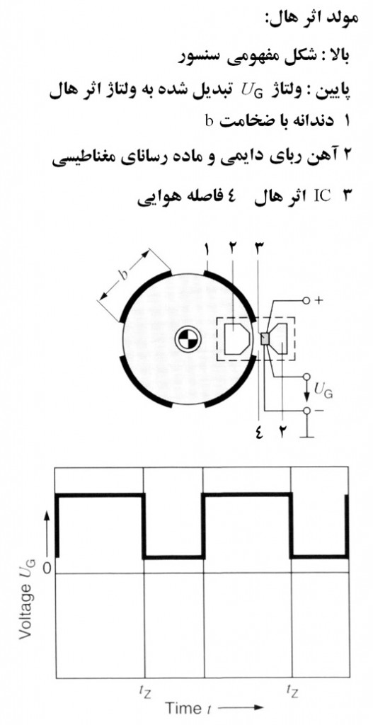 sensor-mil-soopap-2-527x1024