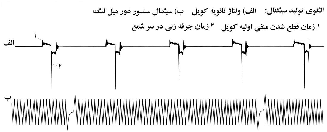 sensor-millang-1