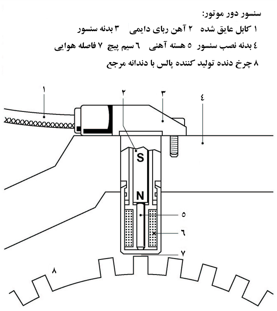sensor-millang-2